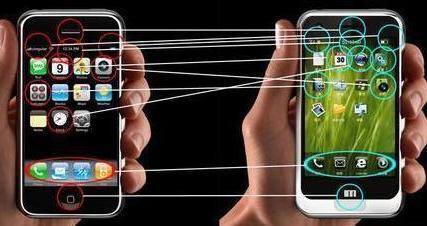 iPhone vs. Meizu vergelijking