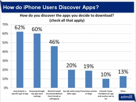 .admob_iPhone_survey_m[1]