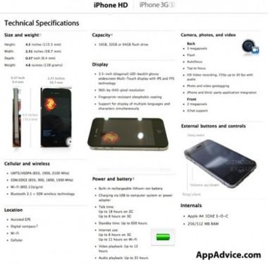 De iPhone 4G / HD van vandaag