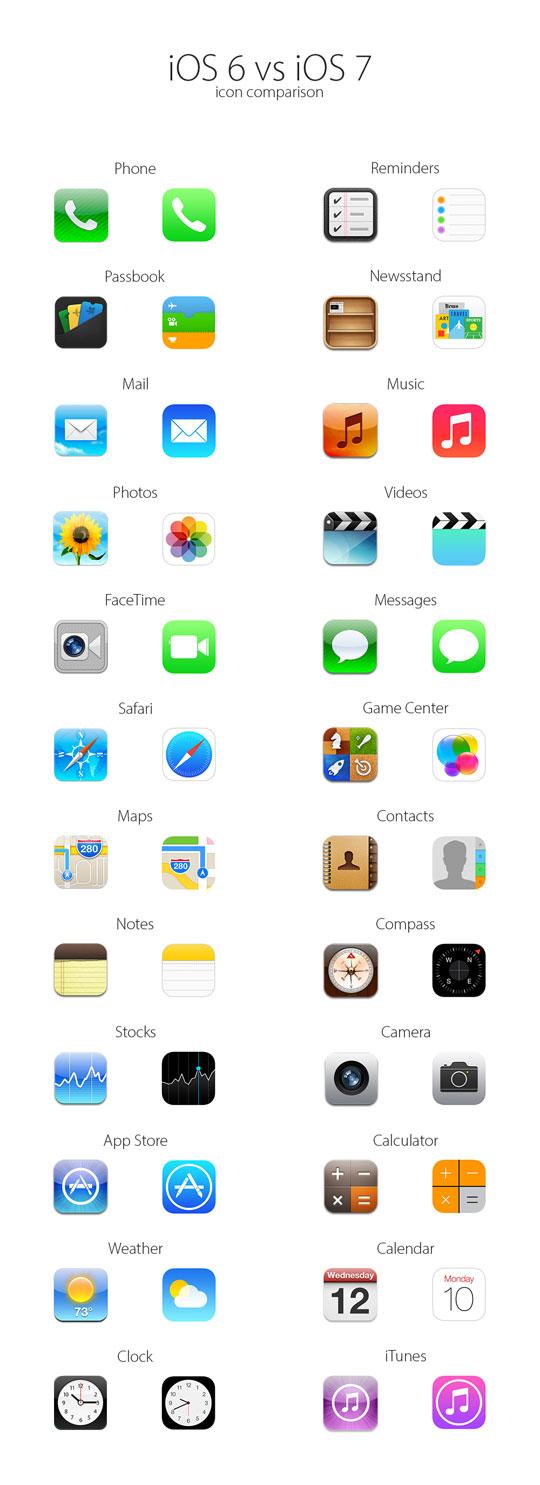 iOS7-iOS6