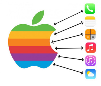 iOS 7 kleuren