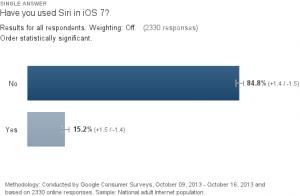 iOS 7 gebruikers Siri