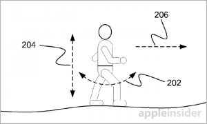 Apple fitnesstracker