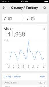google analytics klein