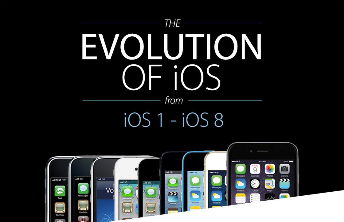 Infographic: zo is iOS door de jaren heen veranderd