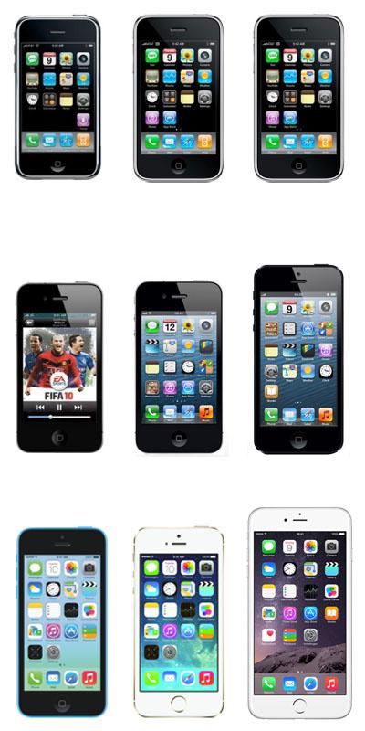 iPhones vergelijken