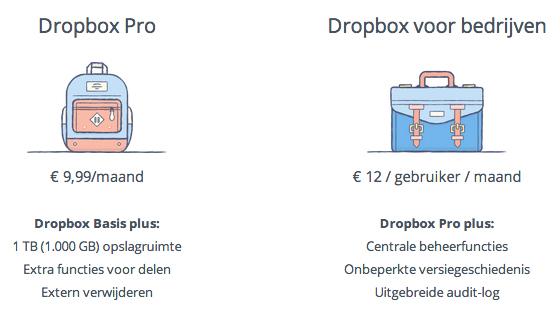dropbox prijzen