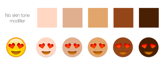 emoji huidskleur