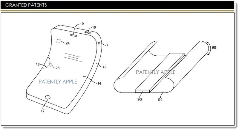 Gebogen iPhone patent