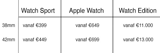 apple watch prijzen
