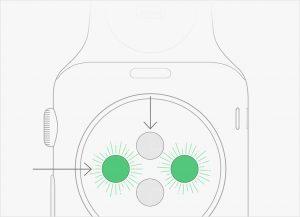 apple watch hartslagmeter k