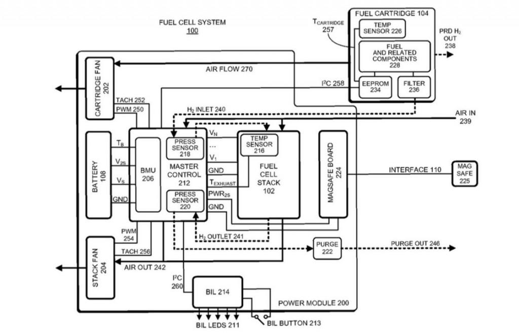 brandstofcelsysteem