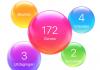 iOS 9.3.2 lijkt vervelende Game Center-bugs op te lossen