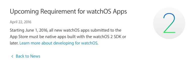 apple watch-apps zonder iphone