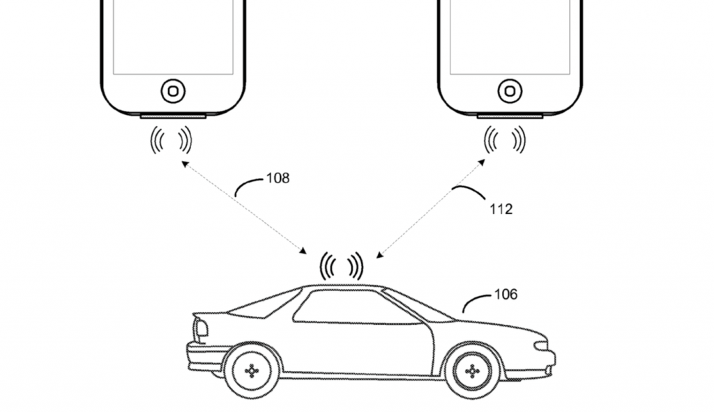 Apple Auto Delen