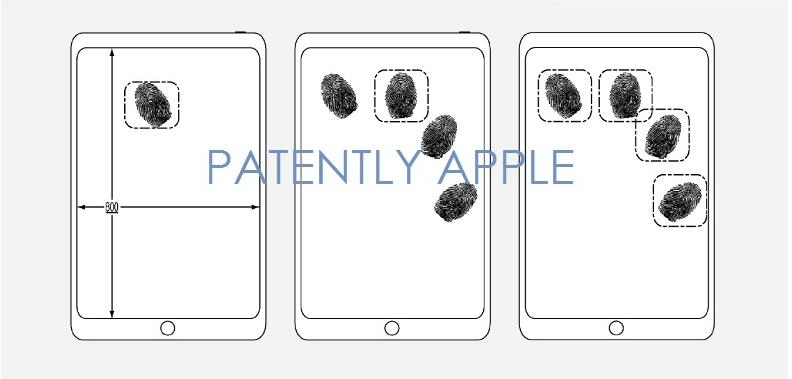 Touch ID scherm