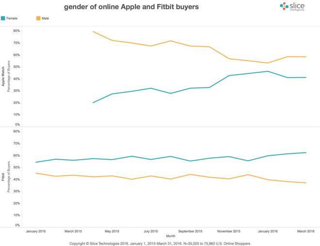 apple watch mannen
