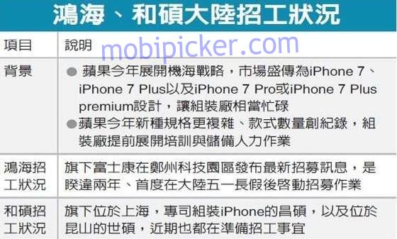 iphone 7 productie