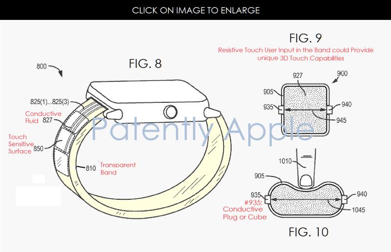 Apple Watch-bandje van de toekomst
