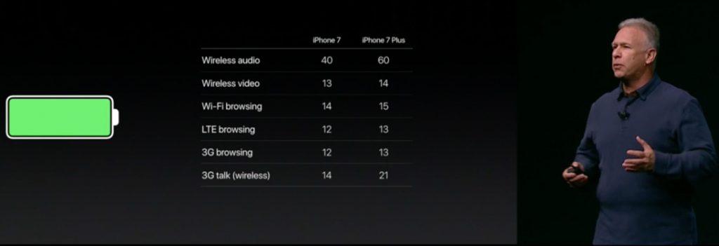 iphone 7 accuduur