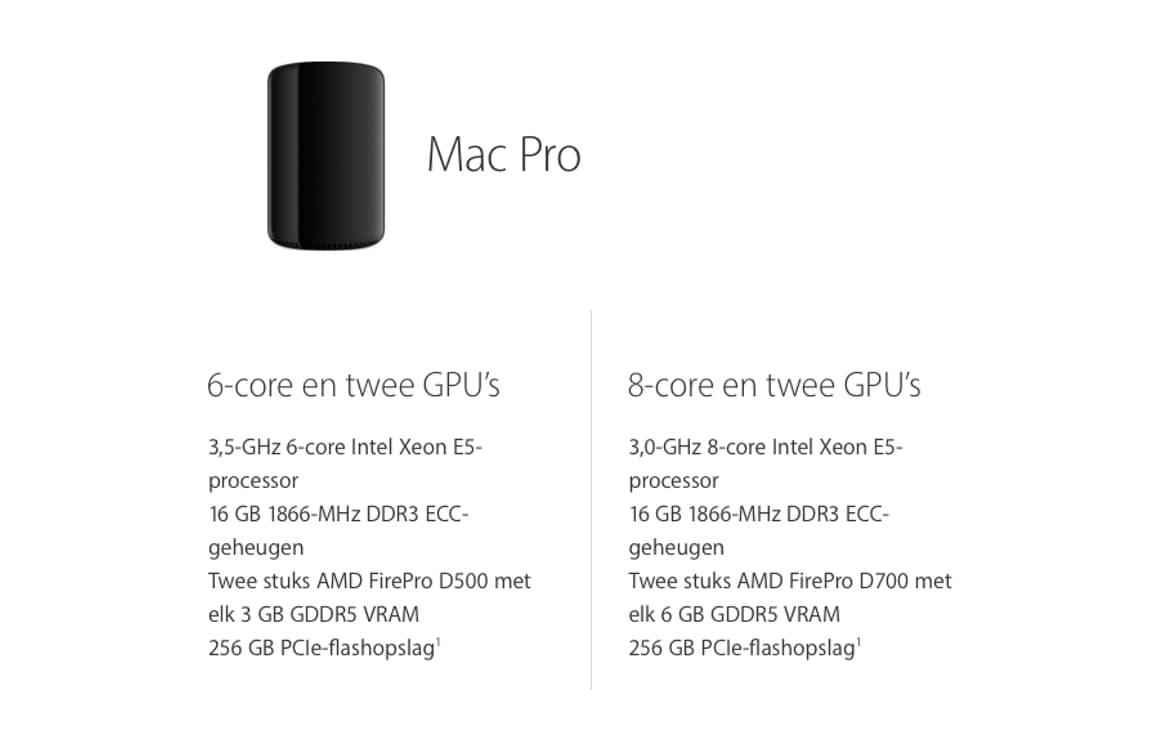 Mac Pro 2017 prijzen