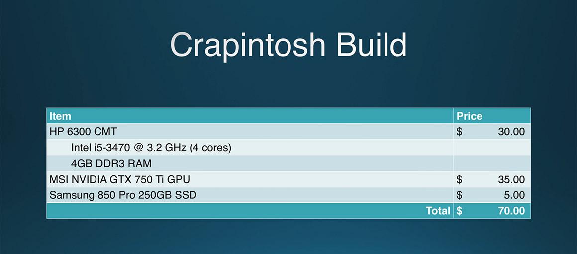 Zelfgebouwde Hackintosh van 63 euro geeft MacBook Pro het nakijken