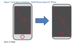 iphone 8 analyse