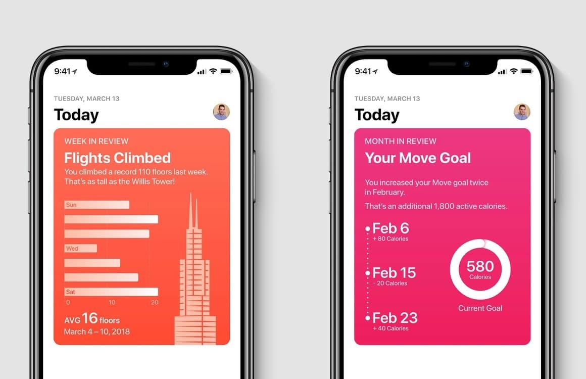 iOS 12 gezondheid concept