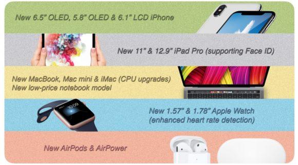 mac mini 2018 apple watches imac