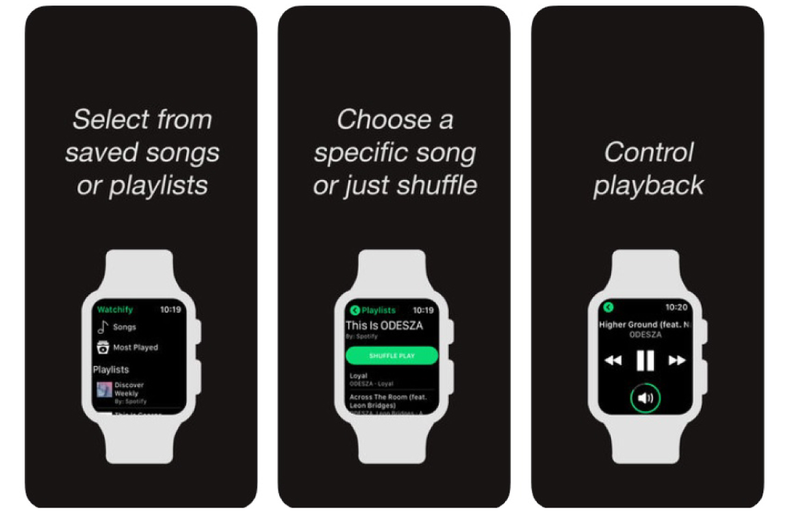 Spotify-Apple-Watch-Watchify