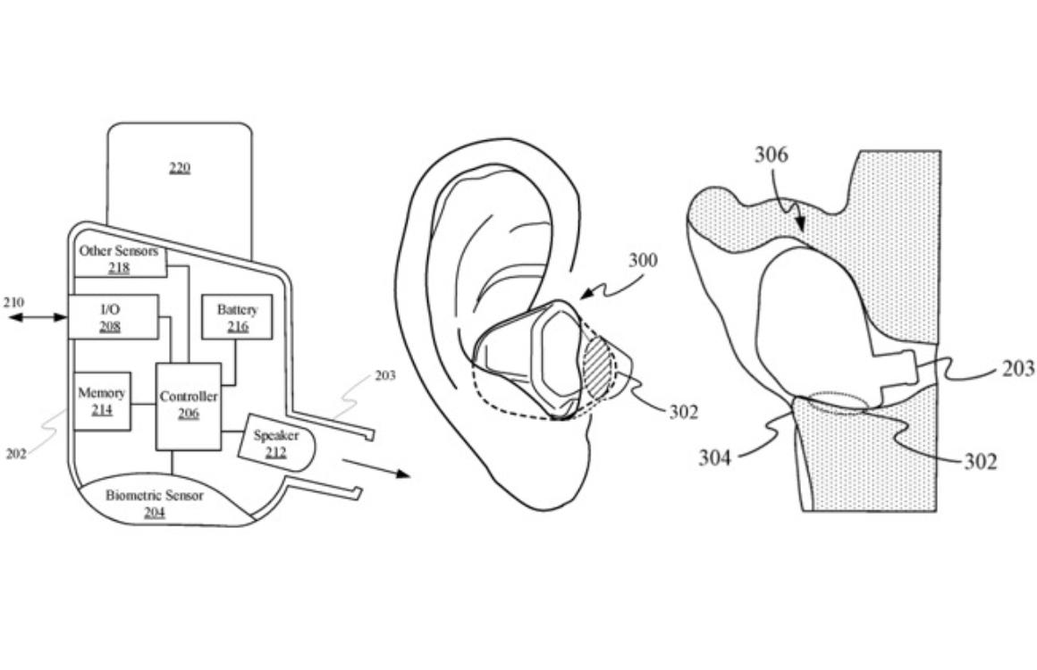 AirPods oor-sensoren patent