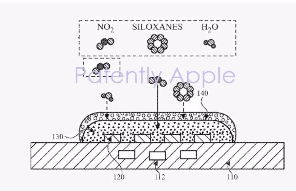 Apple Watch rookmelder