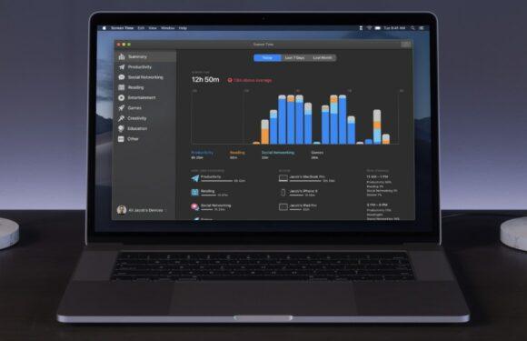 Concept: Zo kan macOS Schermtijd jouw Mac-gebruik in kaart brengen