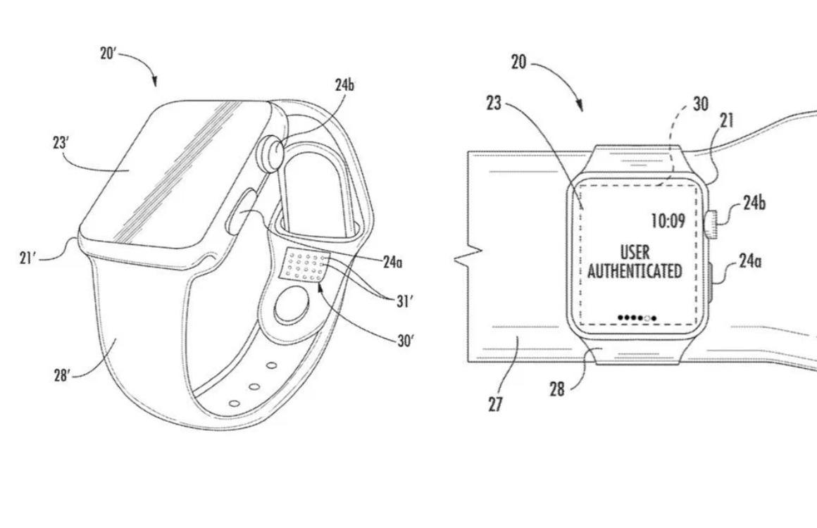 Apple Watch Wrist ID