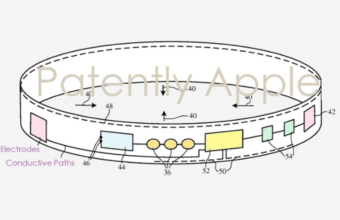 Apple hightech-kleding