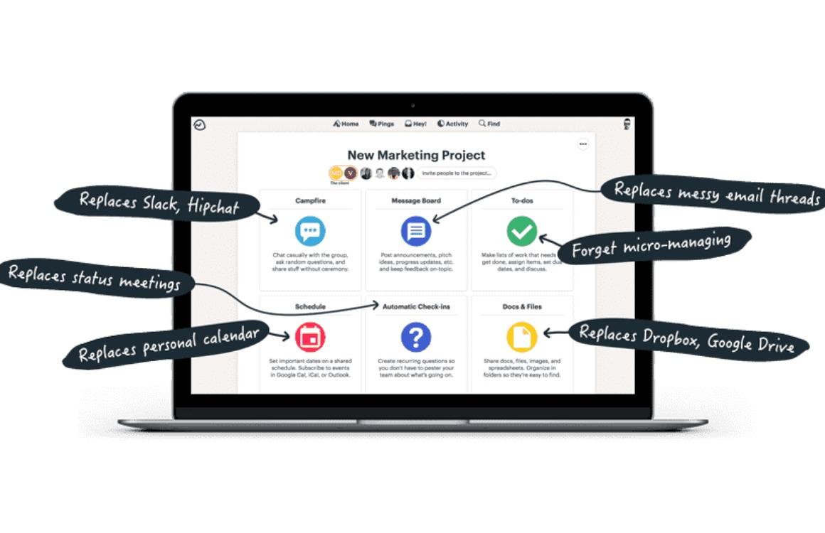 Thuiswerken: 4 projectmanagement-apps om op afstand te werken