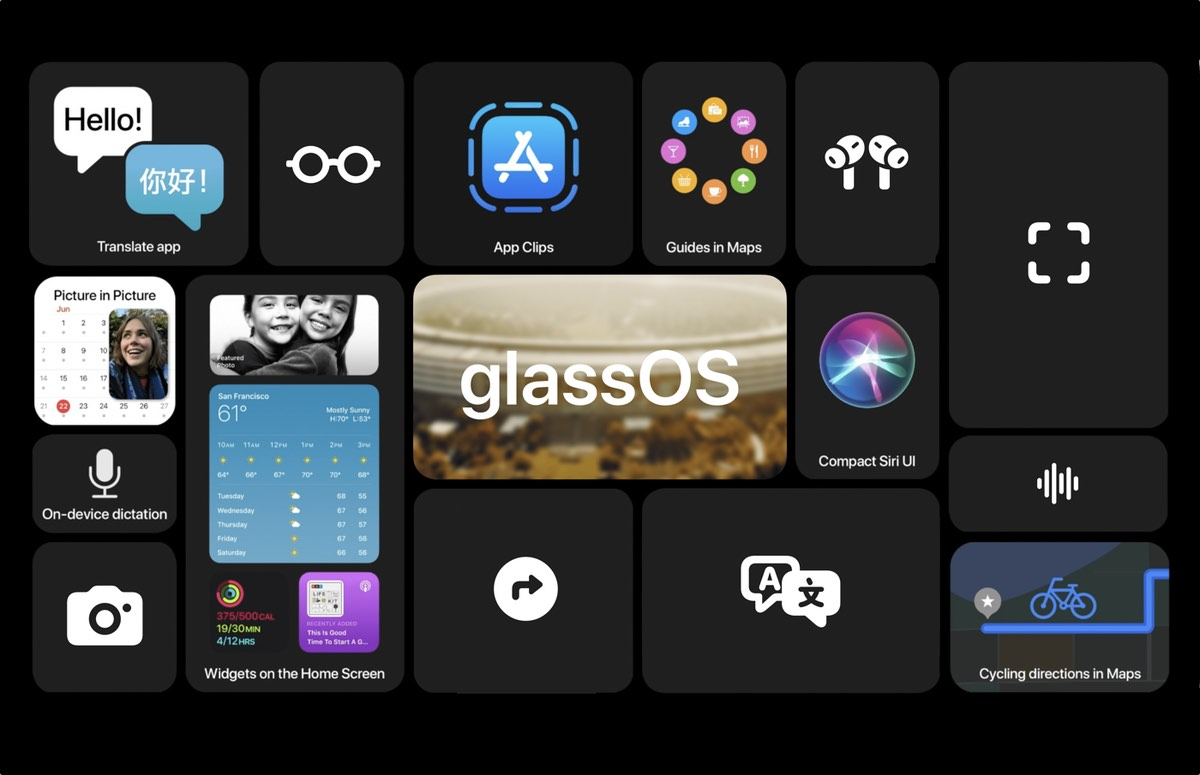Concept: 'glassOS wordt de interface van Apple Glass'