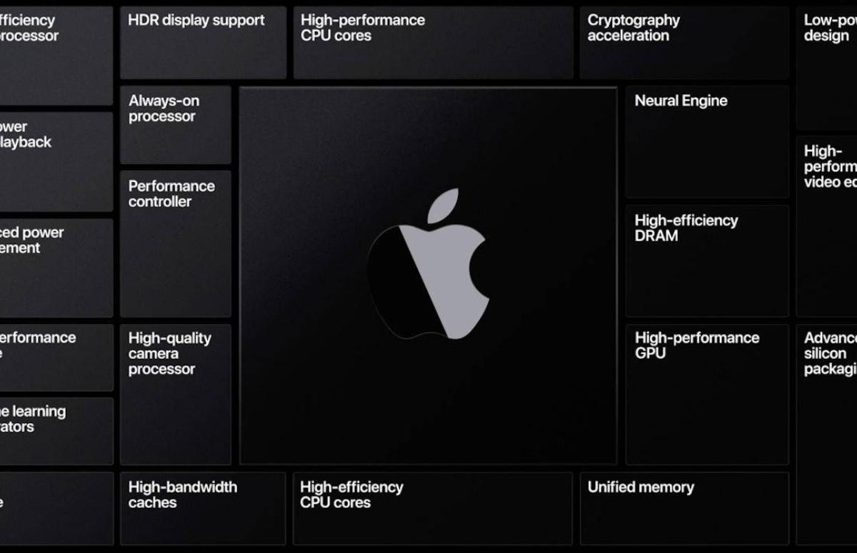 Ook Apple Silicon-Macs krijgen Thunderbolt-aansluitingen