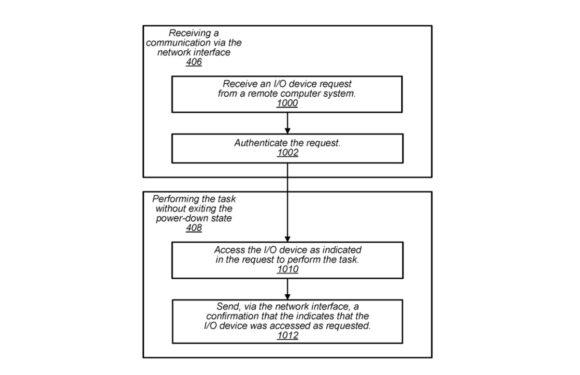 macOS Slaapmodus patent