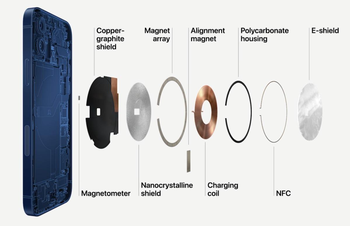 Oudere iPhones laden zeer langzaam op met MagSafe