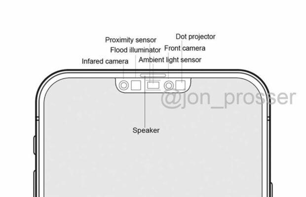 iPhone 13 kleinere notch