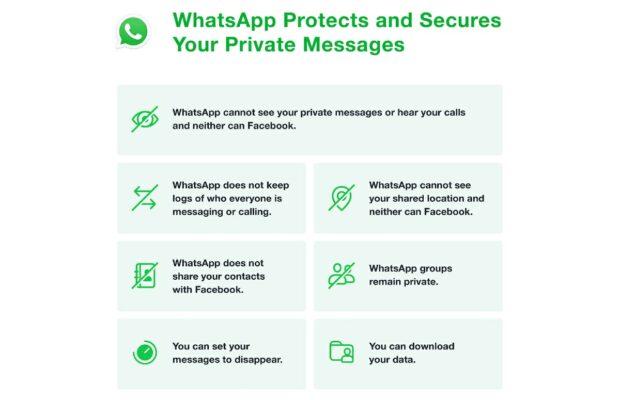 WhatsApp gebruikersvoorwaarden