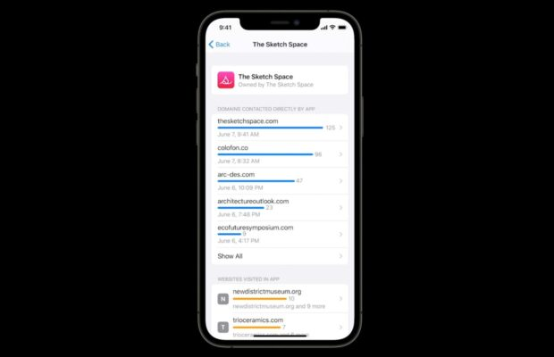 iOS 15 officieel privacy rapport