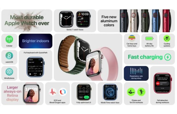 Apple Watch Series 7 overview
