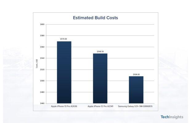 iphone 13 pro prijs opbouw
