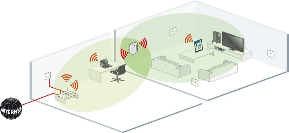wifi-bereik verbeteren repeater